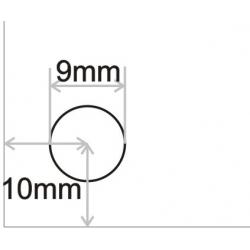 Hålets placering
